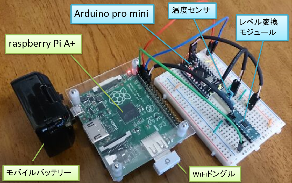 Arduino ide download windows 8.1