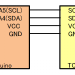 Arduino + 色センサー + Processing シリアル通信